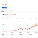 インデックスファンドの指標がそれぞれ実際にどれくらい上がっているか?